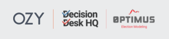 OZY | Decision DESK HQ | 0ptimus